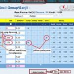 Tutorial Dan Panduan Cara Bermain Togel Online Klik4D